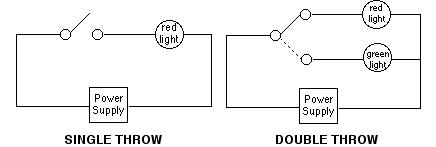 throw poles carlingtech com Double Pole Switch Schematic at crackthecode.co