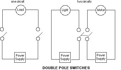 Double pole switch definition